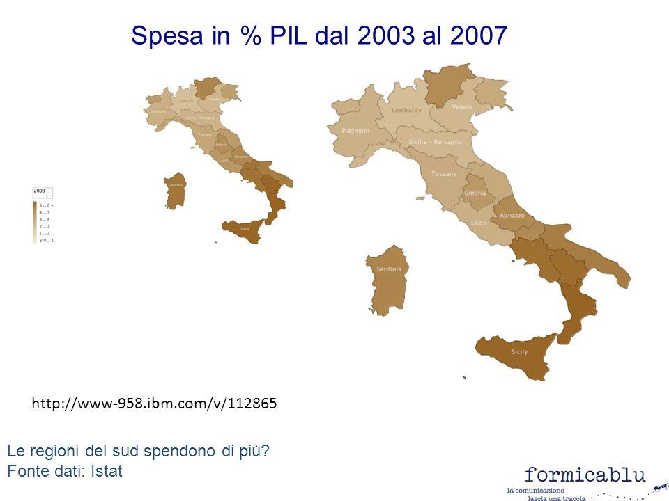 Spesa in % PIL dal 2003 al 2007 http://www-958.ibm.com/v/112865 Le regioni del sud spendono di più.
