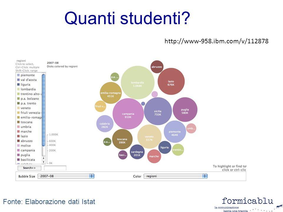 Quanti studenti? http://www-958.ibm.com/v/112878 Fonte: Elaborazione dati Istat