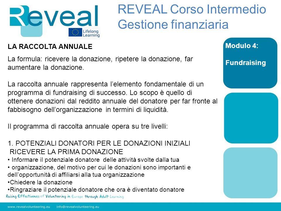 Modulo 4: Fundraising LA RACCOLTA ANNUALE La formula: ricevere la donazione, ripetere la donazione, far aumentare la donazione.