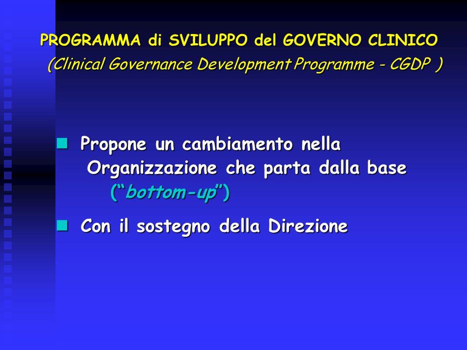 PROGRAMMA di SVILUPPO del GOVERNO CLINICO (Clinical Governance Development Programme - CGDP ) Propone un cambiamento nella Propone un cambiamento nell
