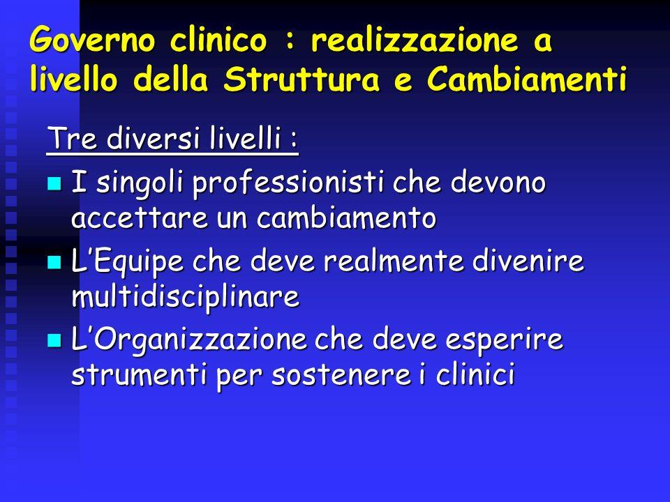 Governo clinico : realizzazione a livello della Struttura e Cambiamenti Tre diversi livelli : I singoli professionisti che devono accettare un cambiam