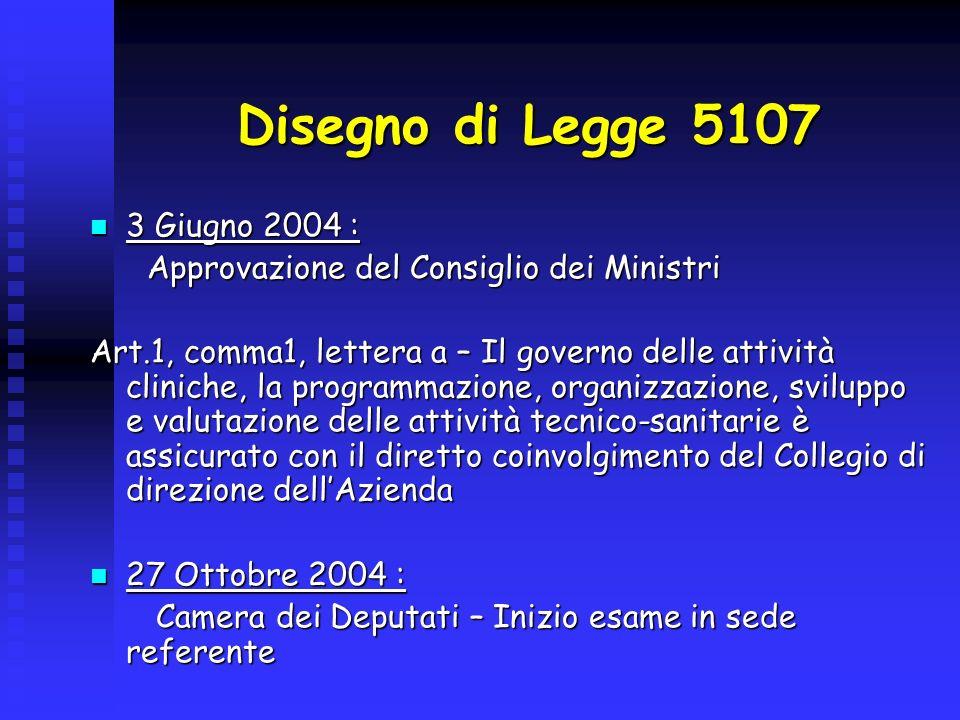 Disegno di Legge 5107 3 Giugno 2004 : 3 Giugno 2004 : Approvazione del Consiglio dei Ministri Approvazione del Consiglio dei Ministri Art.1, comma1, l