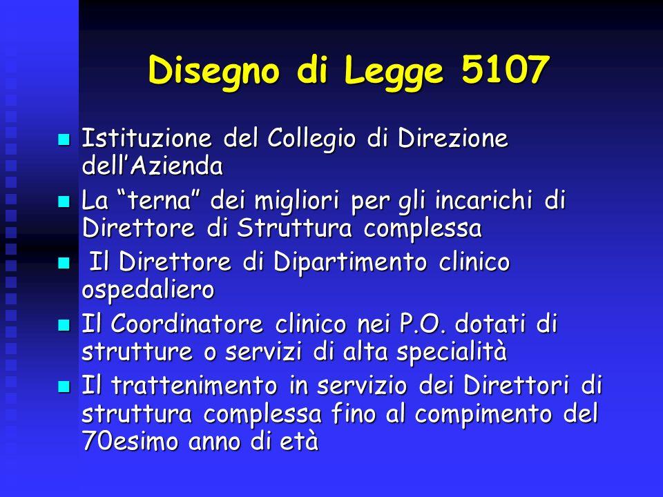 Disegno di Legge 5107 Istituzione del Collegio di Direzione dellAzienda Istituzione del Collegio di Direzione dellAzienda La terna dei migliori per gl