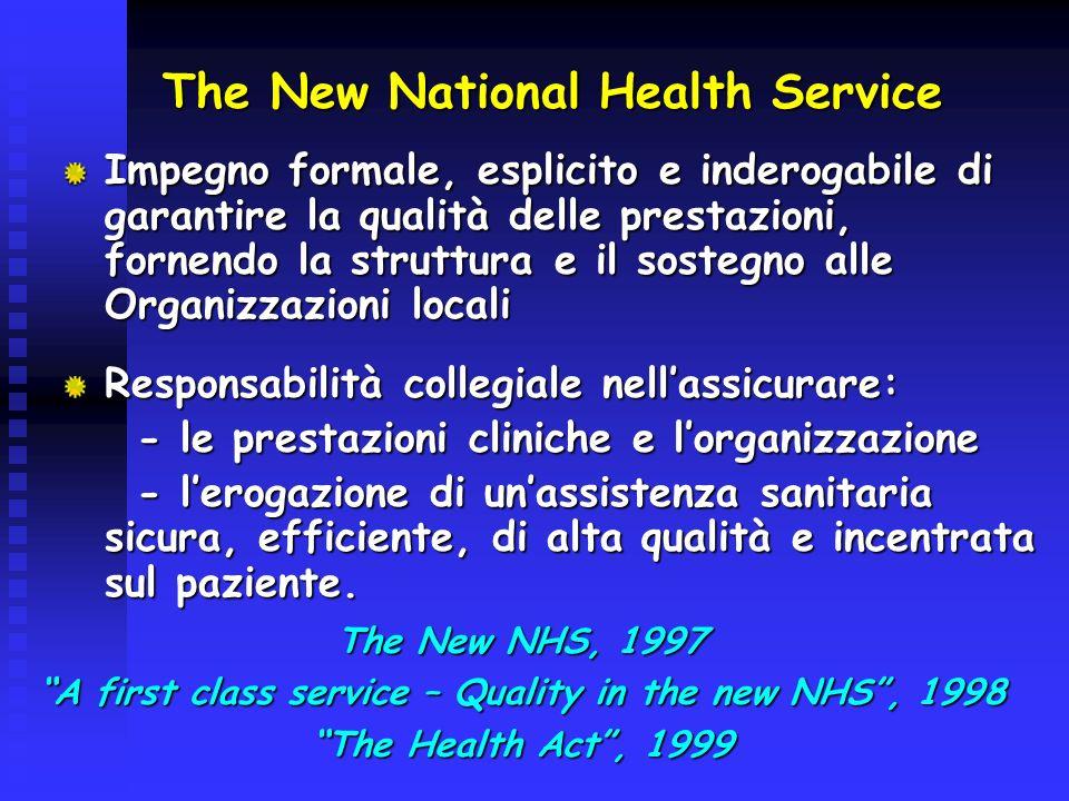 The New National Health Service Impegno formale, esplicito e inderogabile di garantire la qualità delle prestazioni, fornendo la struttura e il sosteg