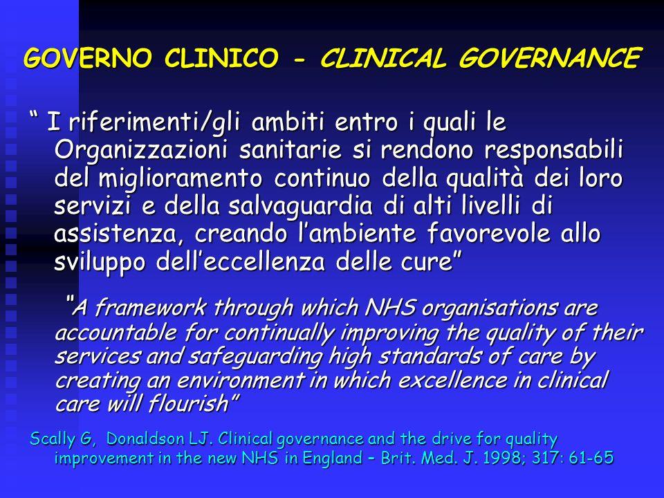 GOVERNO CLINICO - CLINICAL GOVERNANCE I riferimenti/gli ambiti entro i quali le Organizzazioni sanitarie si rendono responsabili del miglioramento con