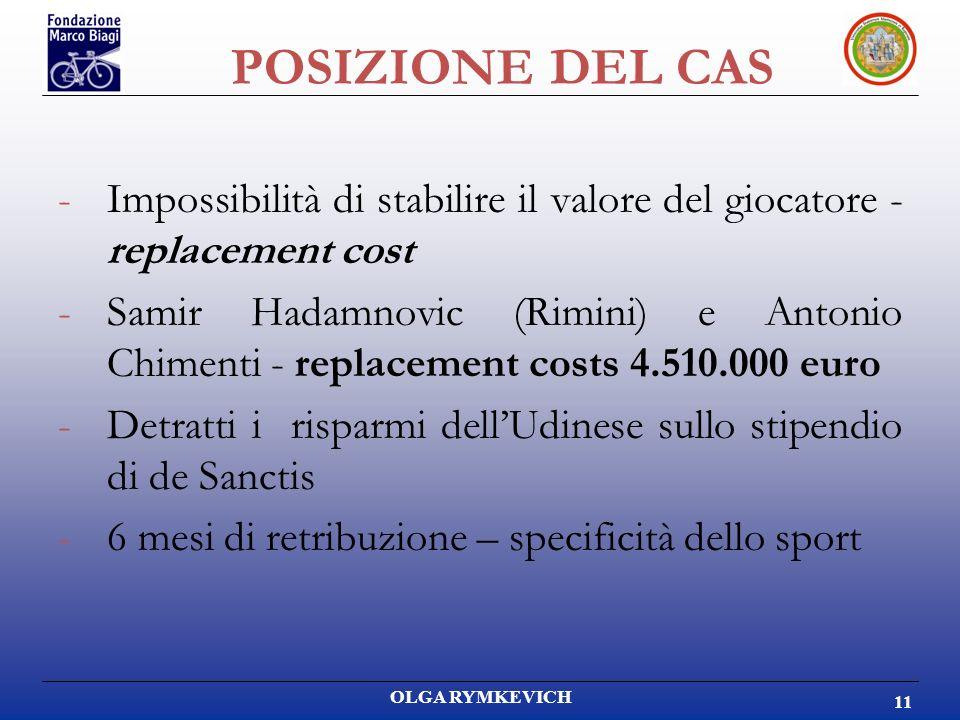 OLGA RYMKEVICH 11 POSIZIONE DEL CAS -Impossibilità di stabilire il valore del giocatore - replacement cost -Samir Hadamnovic (Rimini) e Antonio Chimen