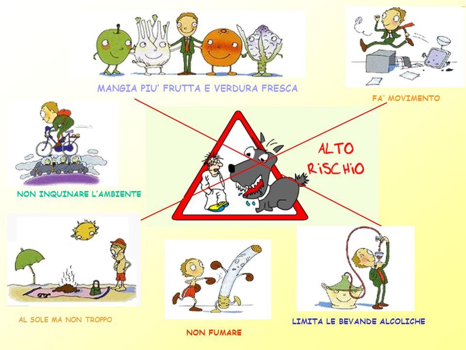 PREVENZIONE E DIAGNOSI PRECOCE 1.CAVO ORALE 2.CERVICE UTERINA 3.COLON-RETTO 4.CUTE 5.ENDOMETRIO 6.MAMMELLA 7.POLMONE 8.PROSTATA 9.TESTICOLO Le localizzazioni del cancro dove è possibile fare prevenzione e diagnosi precoce