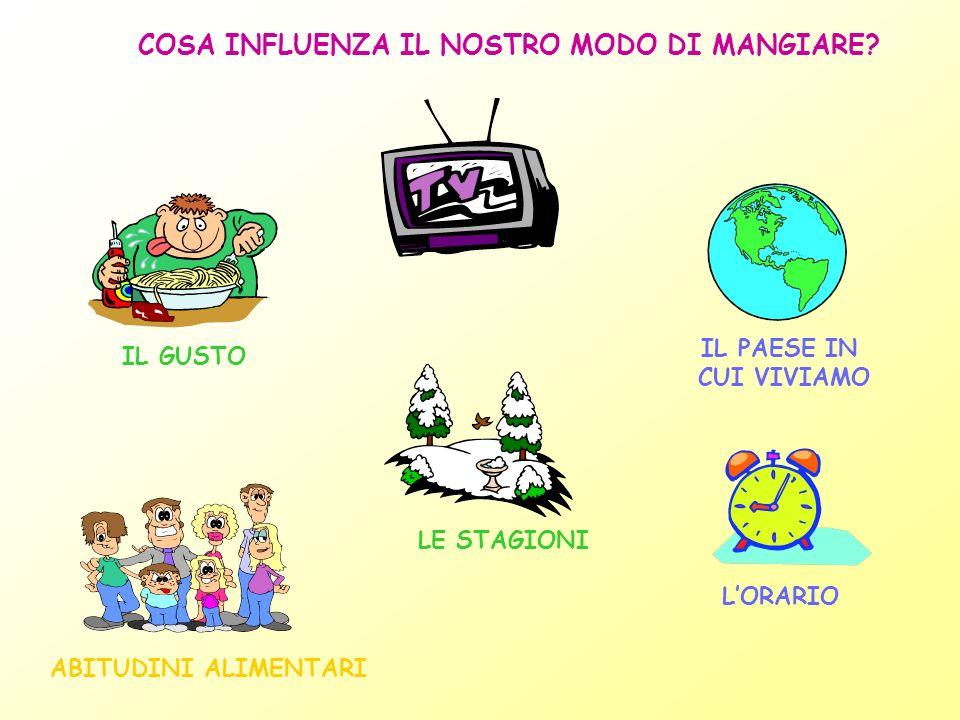 INFARTO DIABETE OBESITA CANCRO DEL COLON E DELLO STOMACO CANCRO AL SENO