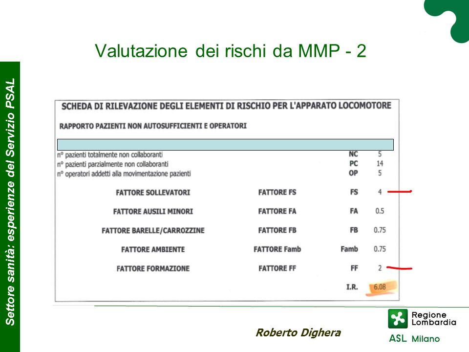 Valutazione dei rischi da MMP - 2 Roberto Dighera Settore sanità: esperienze del Servizio PSAL