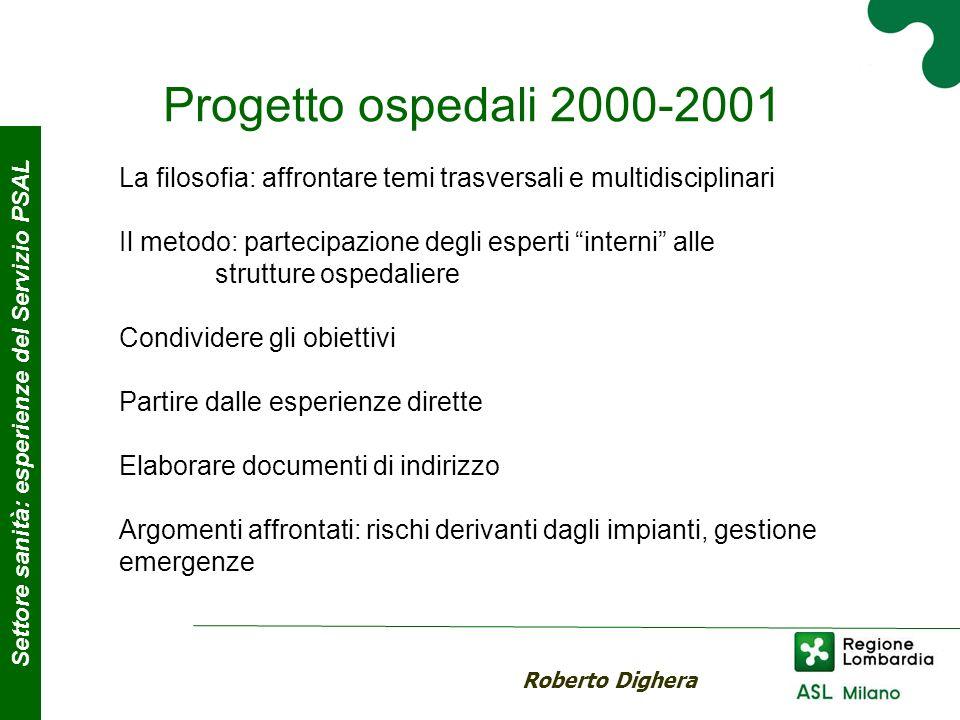 Progetto ospedali 2000-2001 Roberto Dighera Settore sanità: esperienze del Servizio PSAL La filosofia: affrontare temi trasversali e multidisciplinari