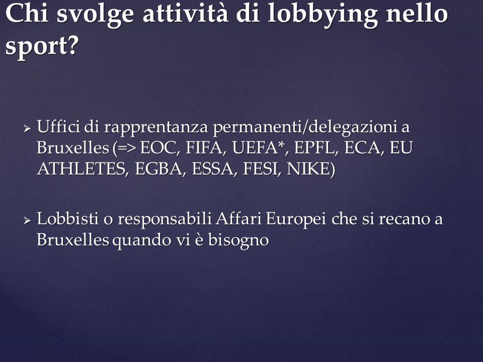 Uffici di rapprentanza permanenti/delegazioni a Bruxelles (=> EOC, FIFA, UEFA*, EPFL, ECA, EU ATHLETES, EGBA, ESSA, FESI, NIKE) Uffici di rapprentanza