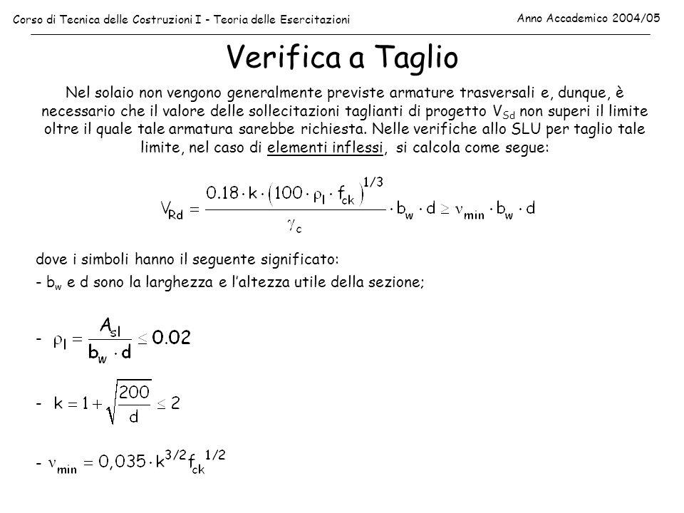 Verifica a Taglio Corso di Tecnica delle Costruzioni I - Teoria delle Esercitazioni Anno Accademico 2004/05 Nel solaio non vengono generalmente previs