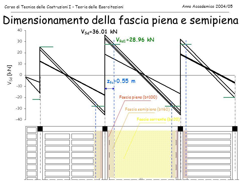 Dimensionamento della fascia piena e semipiena Corso di Tecnica delle Costruzioni I - Teoria delle Esercitazioni Anno Accademico 2004/05 Fascia piena