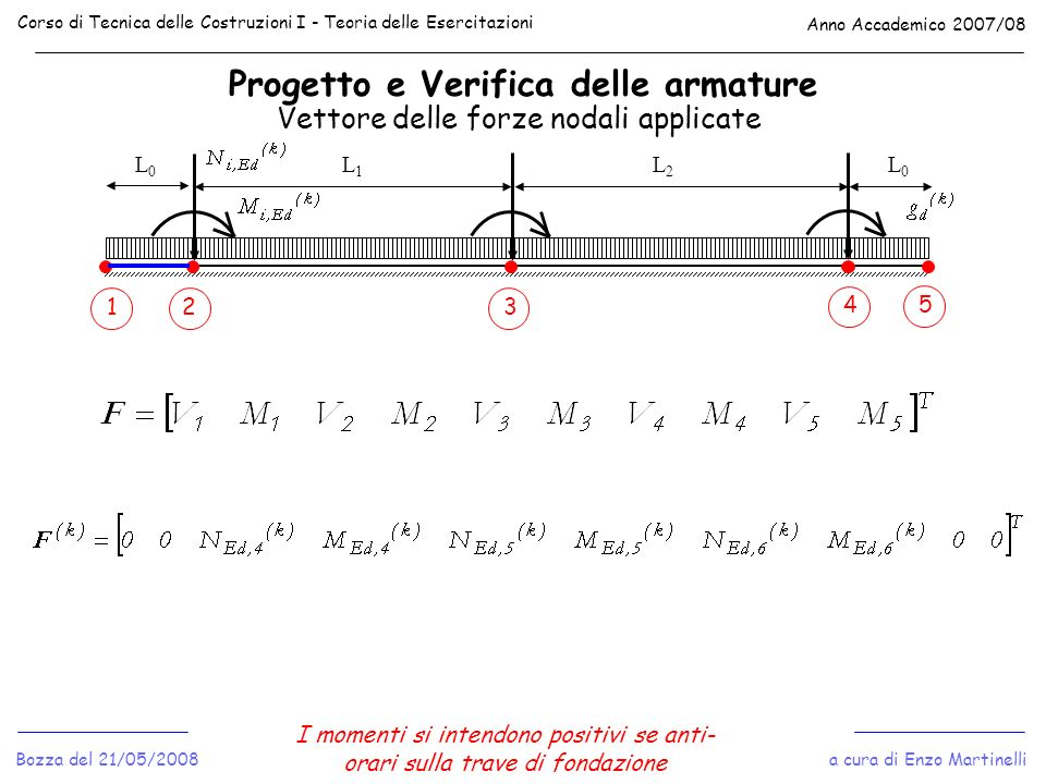 Progetto e Verifica delle armature Corso di Tecnica delle Costruzioni I - Teoria delle Esercitazioni Anno Accademico 2007/08 Bozza del 21/05/2008 Vett