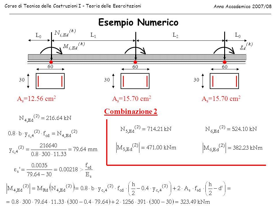 Esempio Numerico Corso di Tecnica delle Costruzioni I - Teoria delle Esercitazioni Anno Accademico 2007/08 L0L0 L1L1 L2L2 L0L0 A s =12.56 cm 2 60 30 6