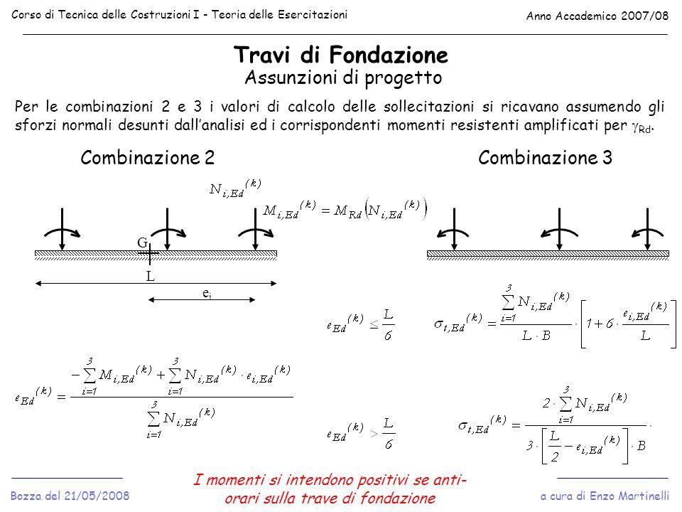 Travi di Fondazione Corso di Tecnica delle Costruzioni I - Teoria delle Esercitazioni Anno Accademico 2007/08 a cura di Enzo MartinelliBozza del 21/05
