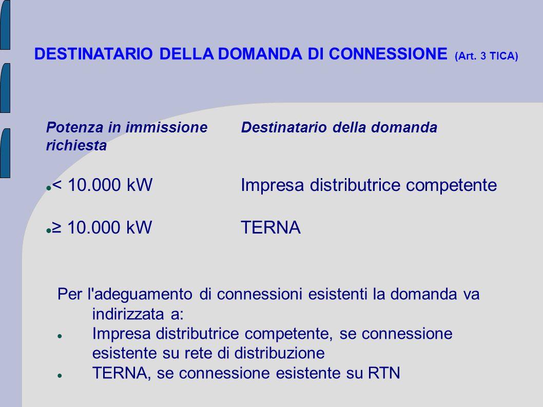DESTINATARIO DELLA DOMANDA DI CONNESSIONE (Art. 3 TICA) Per l'adeguamento di connessioni esistenti la domanda va indirizzata a: Impresa distributrice