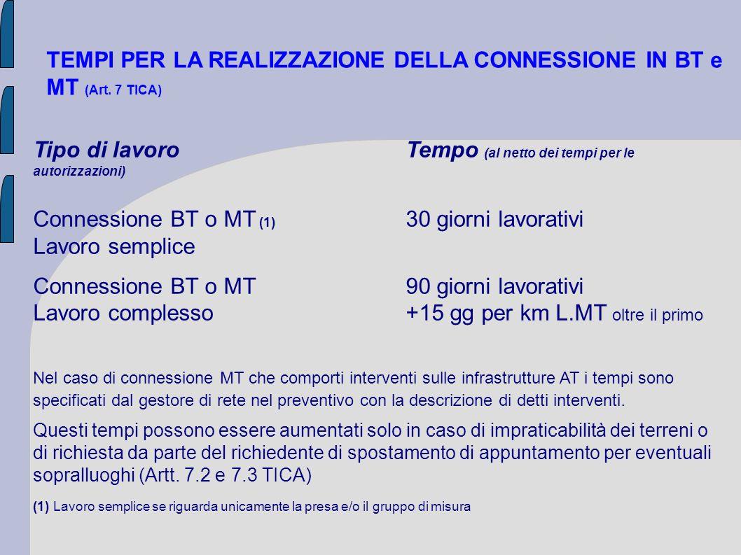 TEMPI PER LA REALIZZAZIONE DELLA CONNESSIONE IN BT e MT (Art. 7 TICA) Tipo di lavoroTempo (al netto dei tempi per le autorizzazioni) Connessione BT o