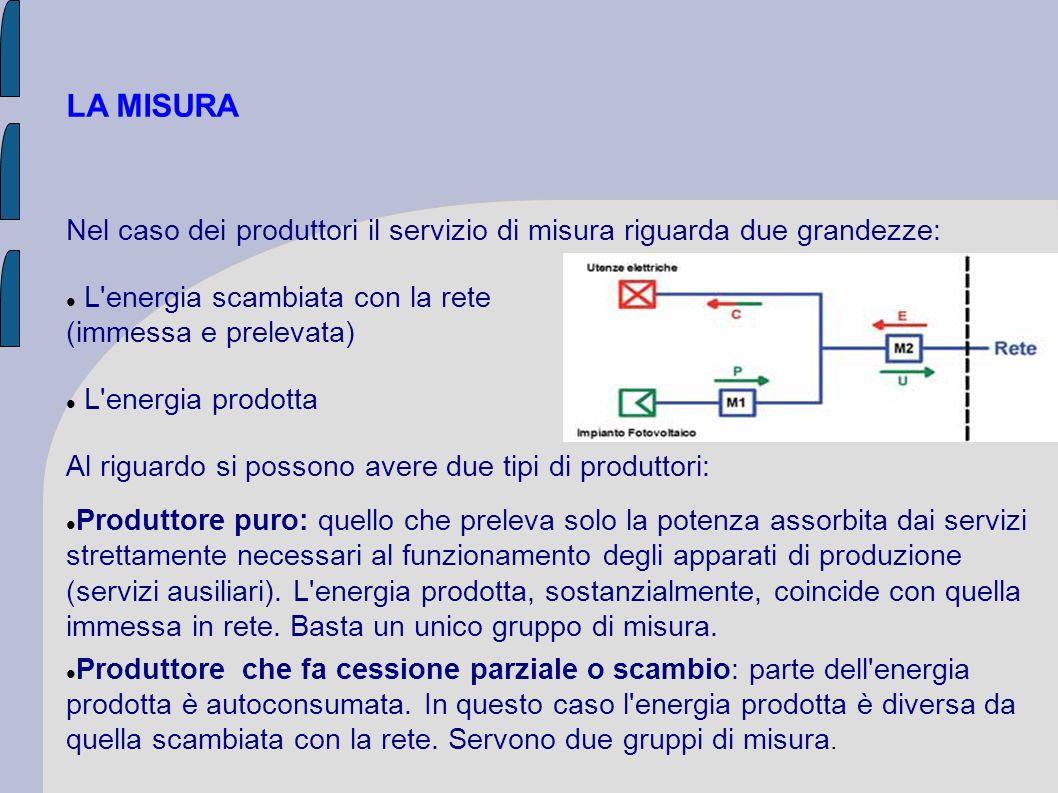 LA MISURA Nel caso dei produttori il servizio di misura riguarda due grandezze: L'energia scambiata con la rete (immessa e prelevata) L'energia prodot