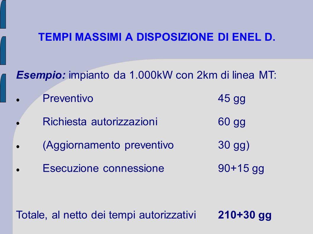 TEMPI MASSIMI A DISPOSIZIONE DI ENEL D. Esempio: impianto da 1.000kW con 2km di linea MT: Preventivo45 gg Richiesta autorizzazioni60 gg (Aggiornamento