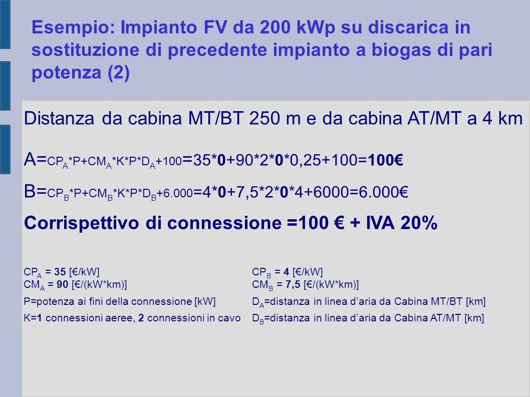 Esempio: Impianto FV da 200 kWp su discarica in sostituzione di precedente impianto a biogas di pari potenza (2) Distanza da cabina MT/BT 250 m e da c
