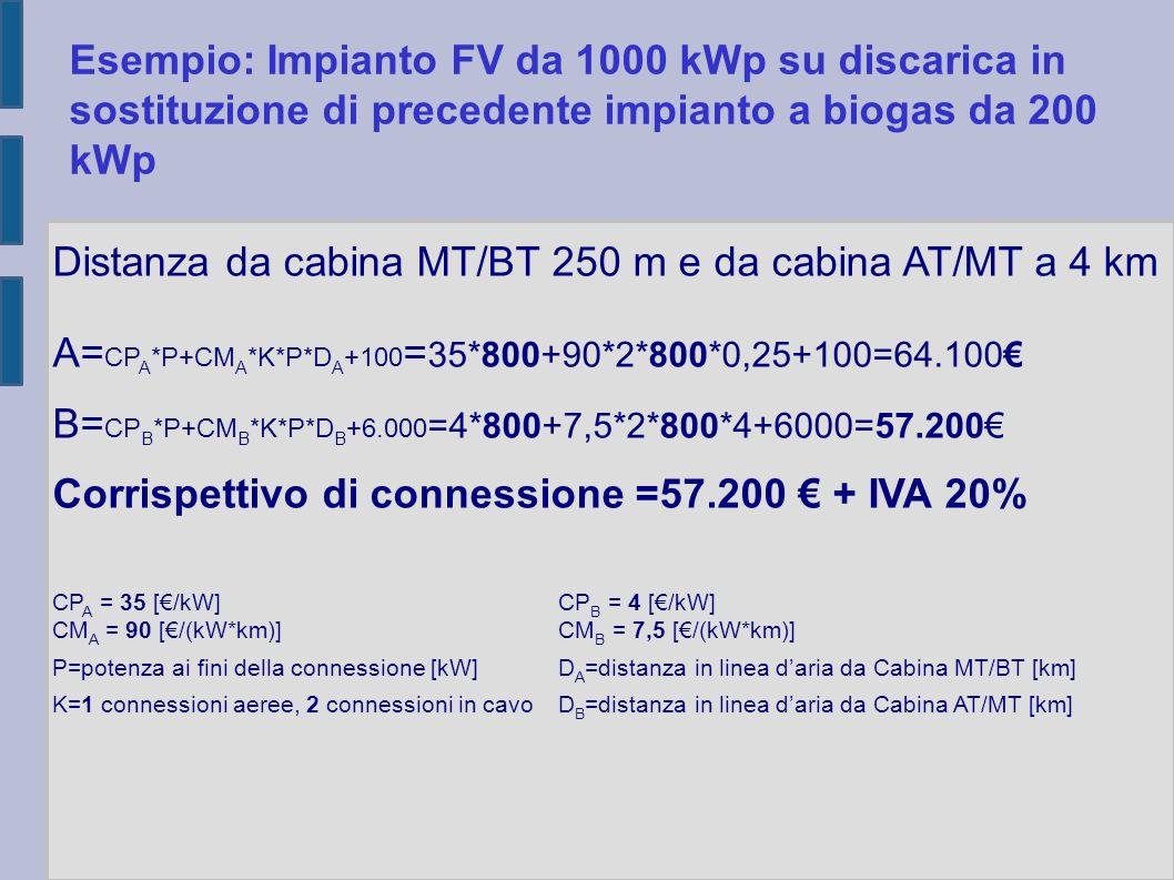 Esempio: Impianto FV da 1000 kWp su discarica in sostituzione di precedente impianto a biogas da 200 kWp Distanza da cabina MT/BT 250 m e da cabina AT
