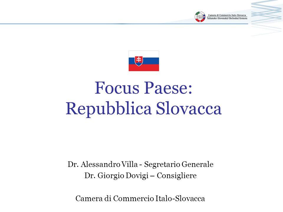 Focus: Repubblica Slovacca Popolazione 5.400.000 abitanti Slovacchi (85.8%) Ungheresi (9.7%) Rom (1.7%) Cechi (0.8%) Capitale Bratislava 430.000 abitanti Košice 230.000 abitanti 12