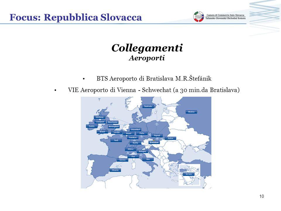Focus: Repubblica Slovacca Collegamenti Aeroporti BTS Aeroporto di Bratislava M.R.Štefánik VIE Aeroporto di Vienna - Schwechat (a 30 min.da Bratislava