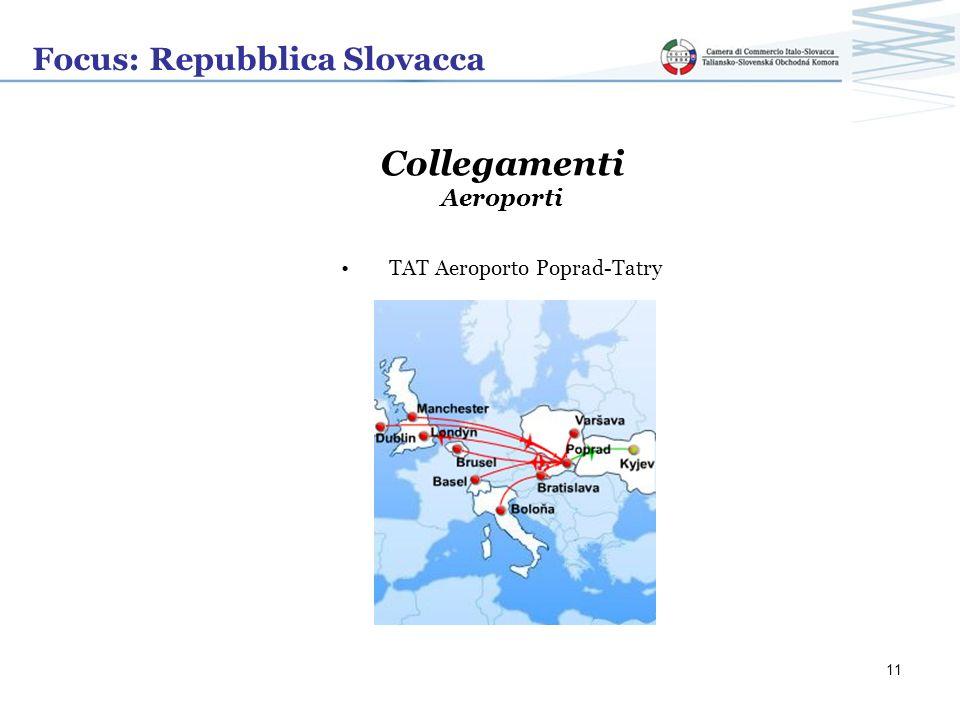 Focus: Repubblica Slovacca Collegamenti Aeroporti TAT Aeroporto Poprad-Tatry 11