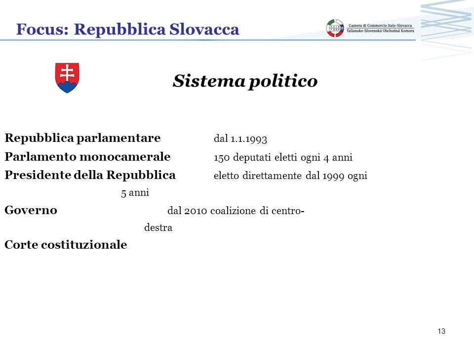 Focus: Repubblica Slovacca Sistema politico Repubblica parlamentare dal 1.1.1993 Parlamento monocamerale 150 deputati eletti ogni 4 anni Presidente de
