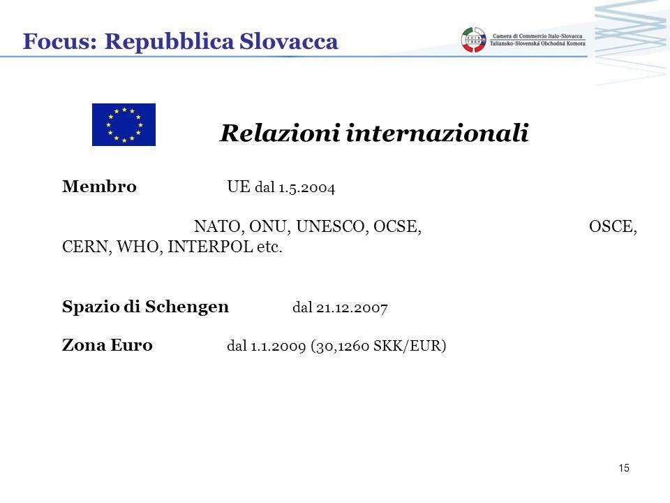 Focus: Repubblica Slovacca Relazioni internazionali Membro UE dal 1.5.2004 NATO, ONU, UNESCO, OCSE, OSCE, CERN, WHO, INTERPOL etc. Spazio di Schengen