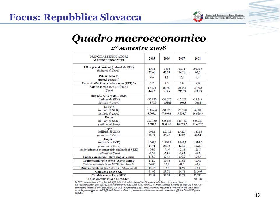 Focus: Repubblica Slovacca Quadro macroeconomico 2° semestre 2008 16