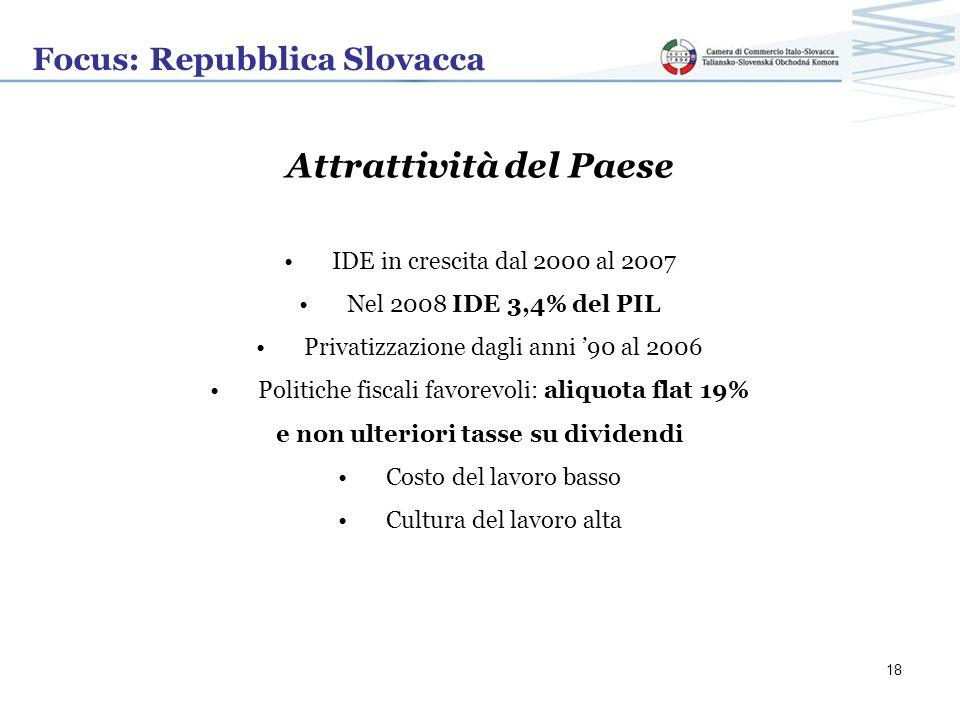 Focus: Repubblica Slovacca Attrattività del Paese IDE in crescita dal 2000 al 2007 Nel 2008 IDE 3,4% del PIL Privatizzazione dagli anni 90 al 2006 Pol