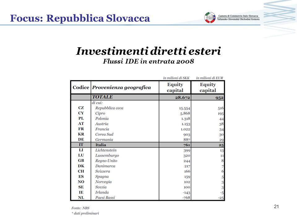 Focus: Repubblica Slovacca Investimenti diretti esteri Flussi IDE in entrata 2008 21