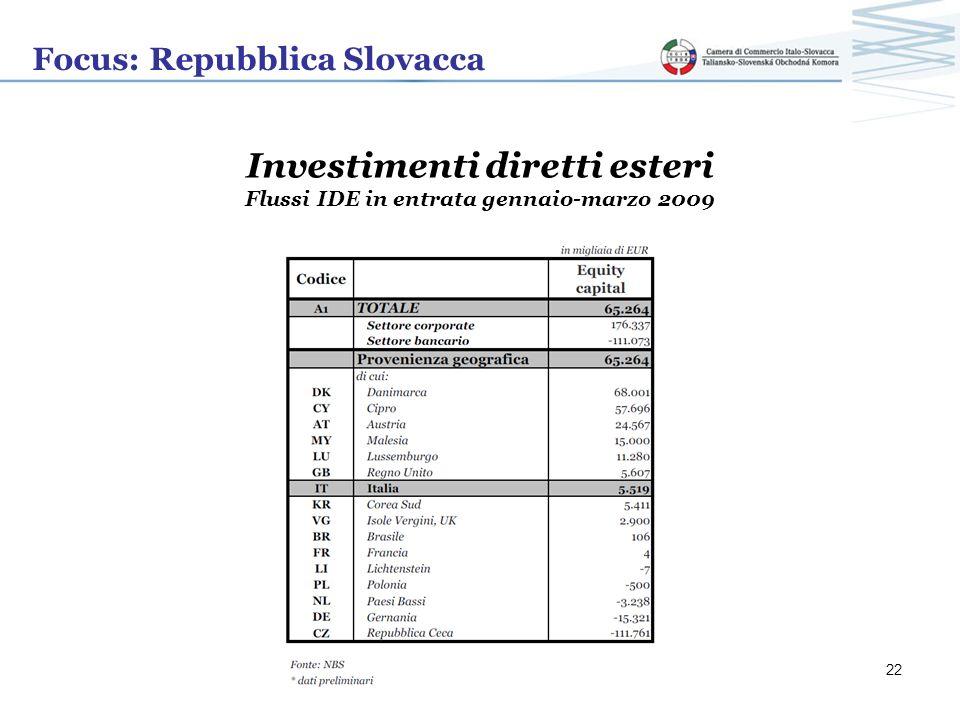 Focus: Repubblica Slovacca Investimenti diretti esteri Flussi IDE in entrata gennaio-marzo 2009 22