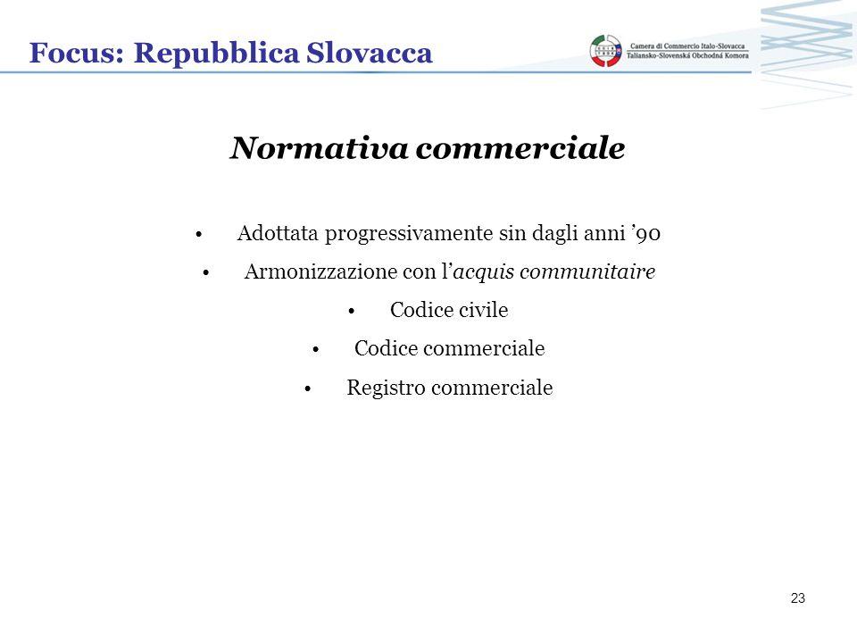 Focus: Repubblica Slovacca Normativa commerciale Adottata progressivamente sin dagli anni 90 Armonizzazione con lacquis communitaire Codice civile Cod