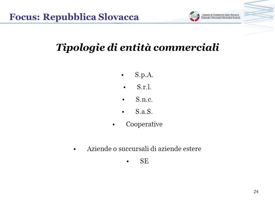 Focus: Repubblica Slovacca Tipologie di entità commerciali S.p.A. S.r.l. S.n.c. S.a.S. Cooperative Aziende o succursali di aziende estere SE 24