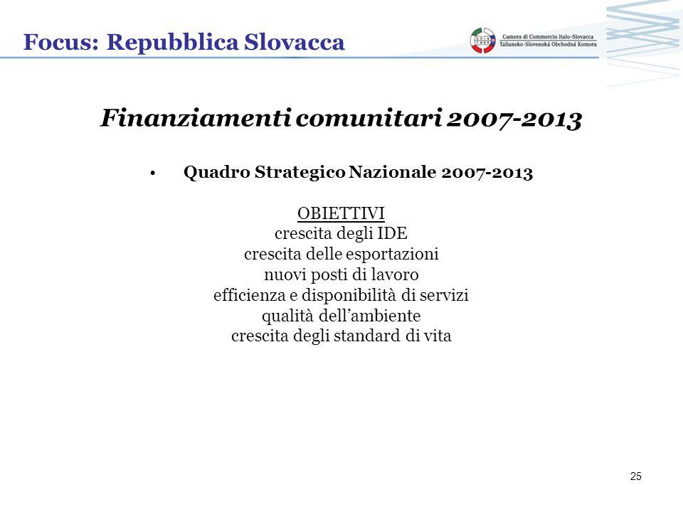 Focus: Repubblica Slovacca Finanziamenti comunitari 2007-2013 Quadro Strategico Nazionale 2007-2013 OBIETTIVI crescita degli IDE crescita delle esport