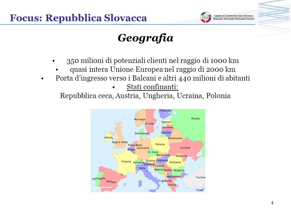 Focus: Repubblica Slovacca Geografia 350 milioni di potenziali clienti nel raggio di 1000 km quasi intera Unione Europea nel raggio di 2000 km Porta d