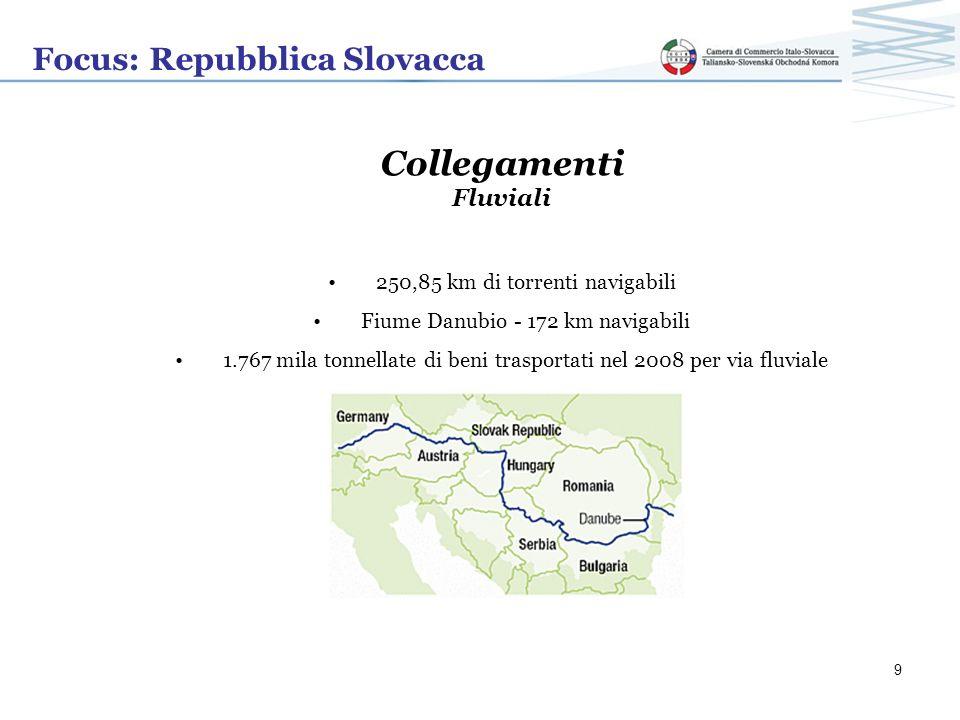 Focus: Repubblica Slovacca Collegamenti Fluviali 250,85 km di torrenti navigabili Fiume Danubio - 172 km navigabili 1.767 mila tonnellate di beni tras
