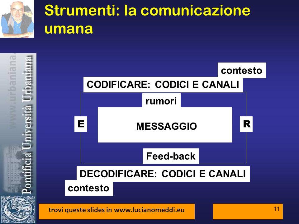 trovi queste slides in www.lucianomeddi.eu 11 Strumenti: la comunicazione umana ER CODIFICARE: CODICI E CANALI MESSAGGIO rumori Feed-back DECODIFICARE: CODICI E CANALI contesto