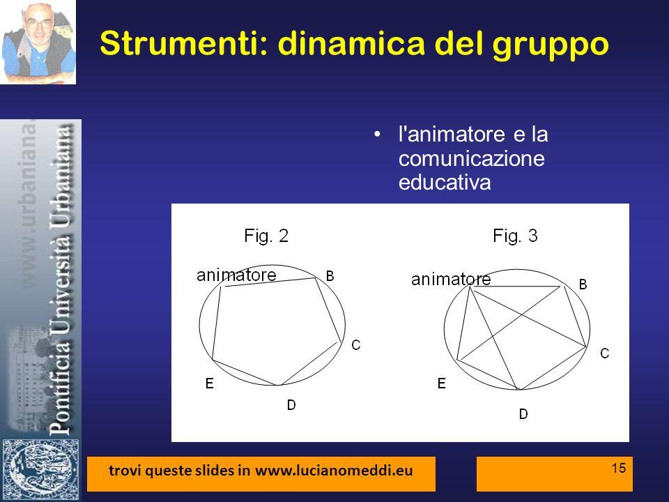 trovi queste slides in www.lucianomeddi.eu 15 Strumenti: dinamica del gruppo l animatore e la comunicazione educativa