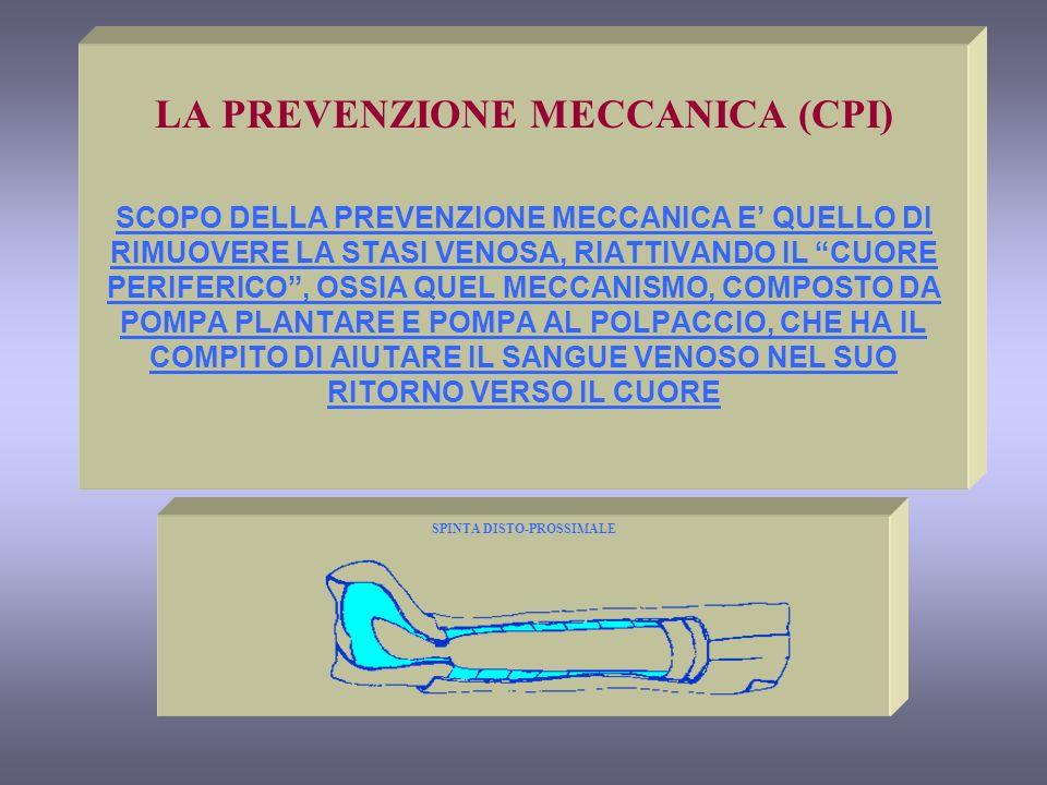 LA PREVENZIONE MECCANICA (CPI) SCOPO DELLA PREVENZIONE MECCANICA E QUELLO DI RIMUOVERE LA STASI VENOSA, RIATTIVANDO IL CUORE PERIFERICO, OSSIA QUEL ME