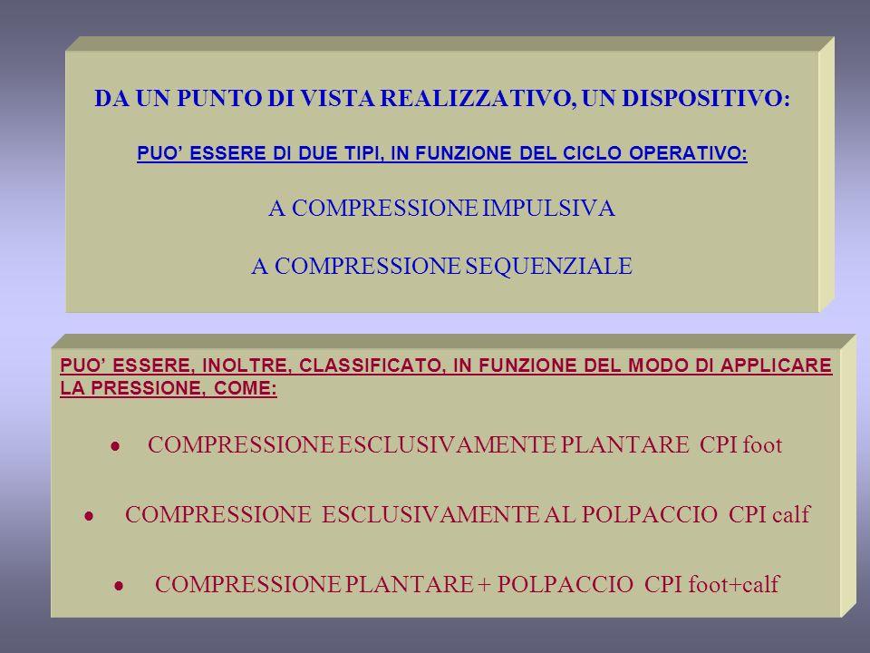 APPARECCHIO SEMPLICE/VECCHIA TECNOLOGIA/PRESSIONI TROPPO ELEVATE/SCARSO MOVIMENTO DI SANGUE/SPESSO NON ACCETTATO DAL PAZIENTE COMPRESSIONE AL POLPACCIO COMPRESSIONE: 5 SECONDI PRESSIONE: CIRCA 130 - 180 mm.