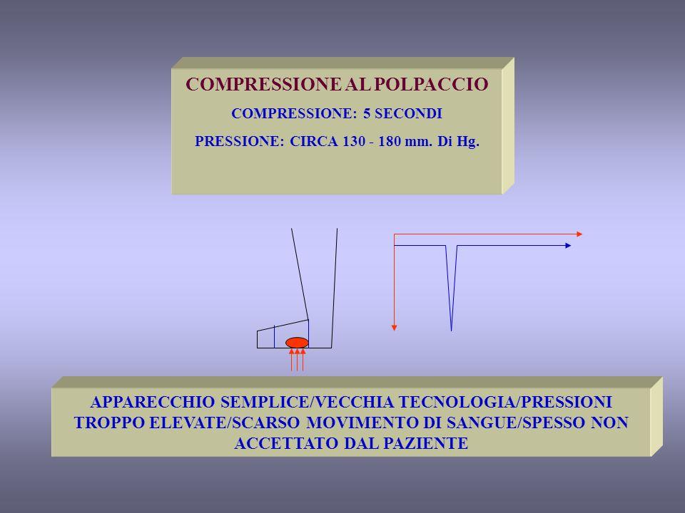 COMPRESSIONE AL POLPACCIO COMPRESSIONE: 10 – 20 SECONDI PRESSIONE: CIRCA 40 mm.