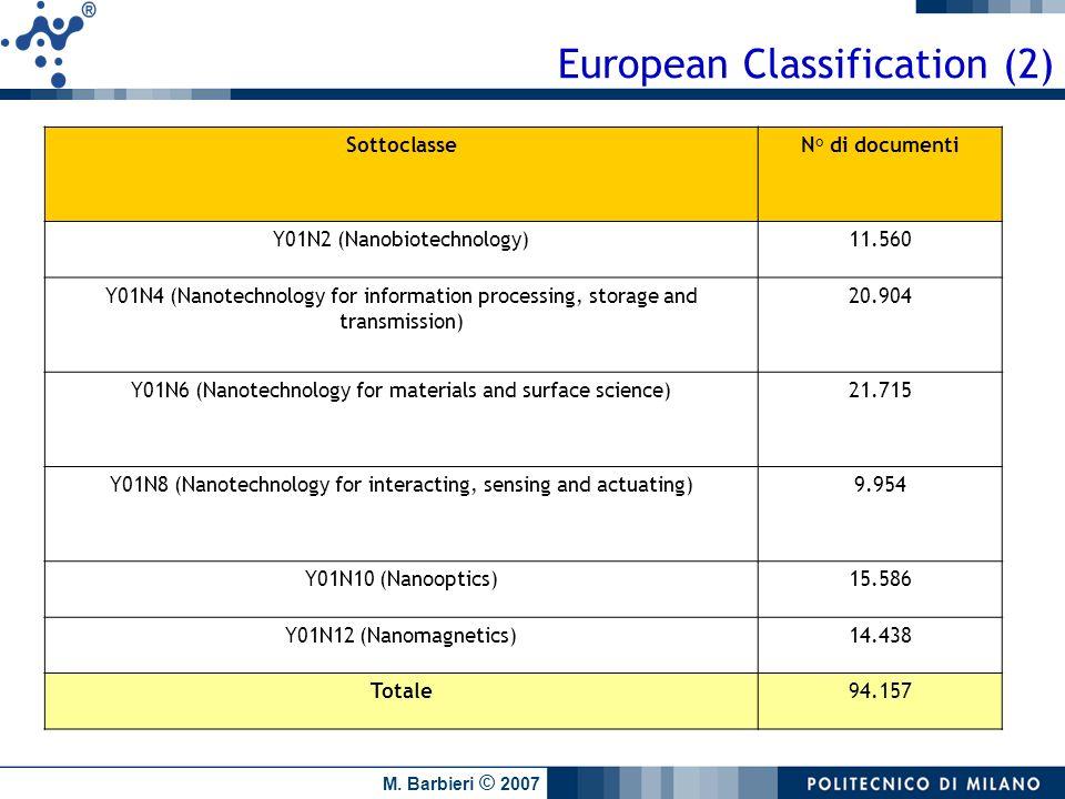 M. Barbieri © 2007 European Classification (2) SottoclasseN° di documenti Y01N2 (Nanobiotechnology)11.560 Y01N4 (Nanotechnology for information proces