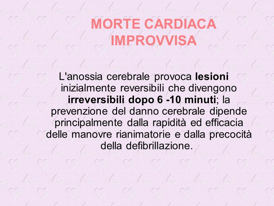 MORTE CARDIACA IMPROVVISA L'anossia cerebrale provoca lesioni inizialmente reversibili che divengono irreversibili dopo 6 10 minuti; la prevenzione de