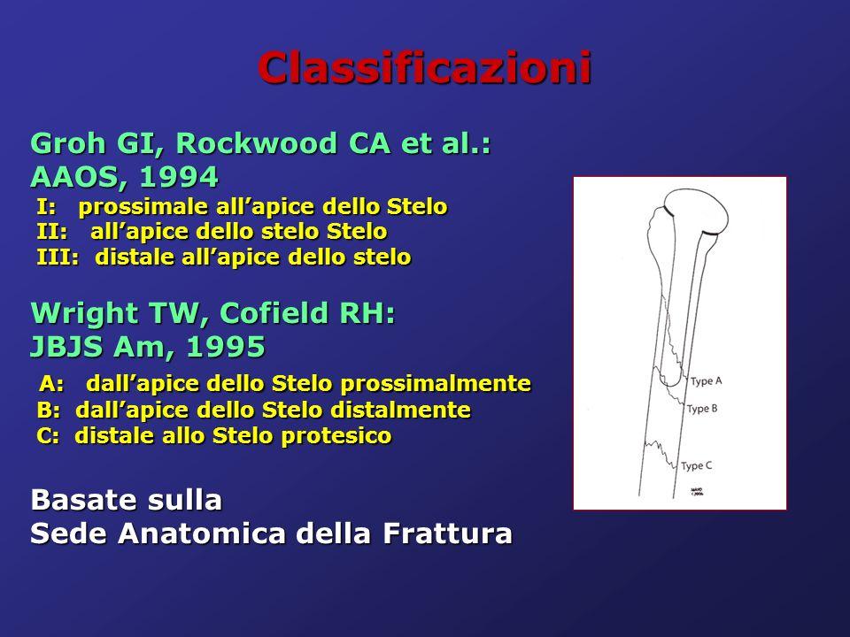 Classificazioni Groh GI, Rockwood CA et al.: AAOS, 1994 I: prossimale allapice dello Stelo I: prossimale allapice dello Stelo II: allapice dello stelo