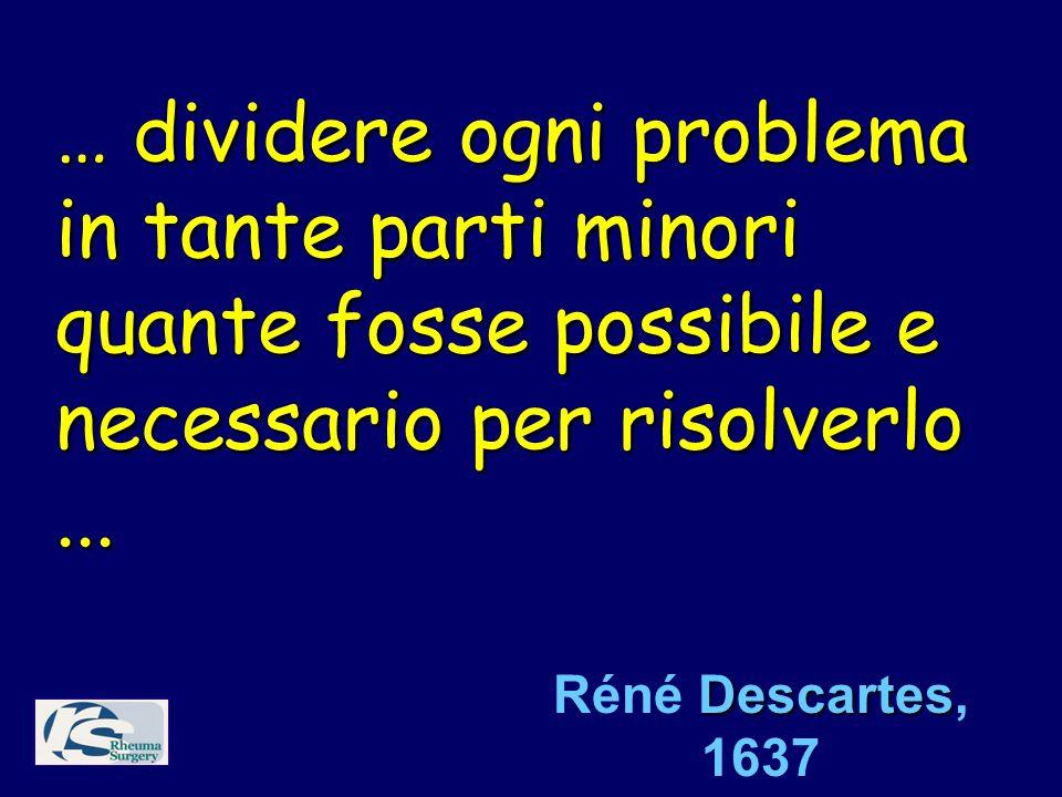 … dividere ogni problema in tante parti minori quante fosse possibile e necessario per risolverlo... Descartes Réné Descartes, 1637