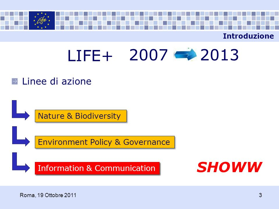 LIFE+ Linee di azione 20072013 Nature & Biodiversity Environment Policy & Governance Information & Communication SHOWW Introduzione Roma, 19 Ottobre 20113